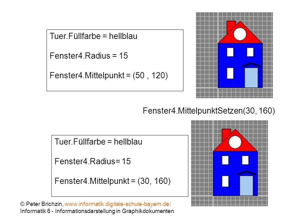 Tuer.Füllfarbe = hellblau Fenster4.Radius = 15