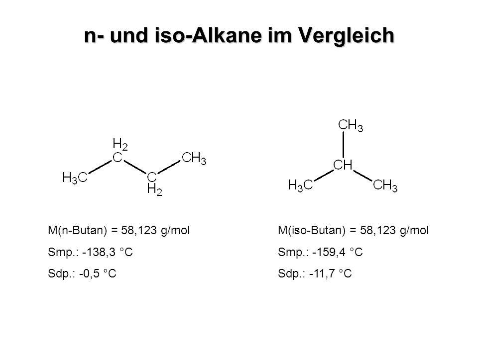 n- und iso-Alkane im Vergleich