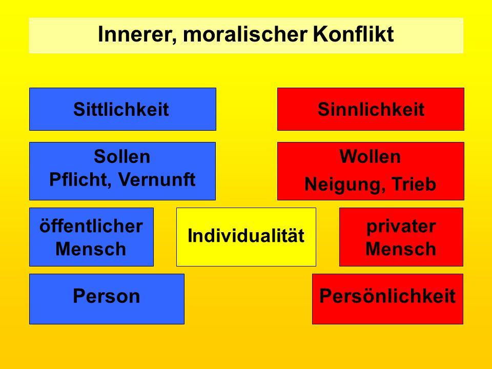 Innerer, moralischer Konflikt