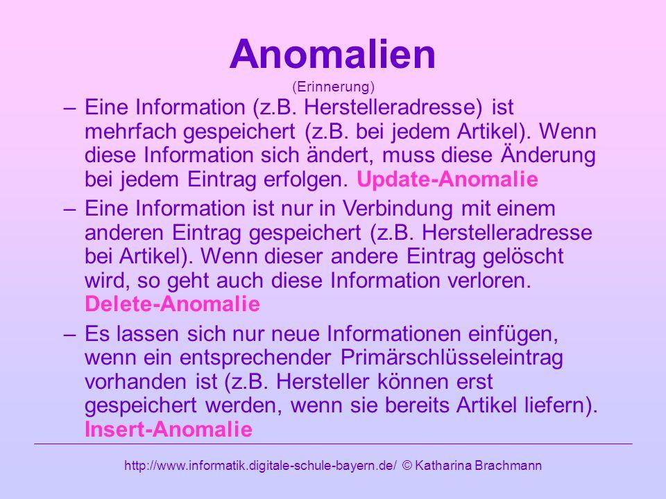 Anomalien (Erinnerung)