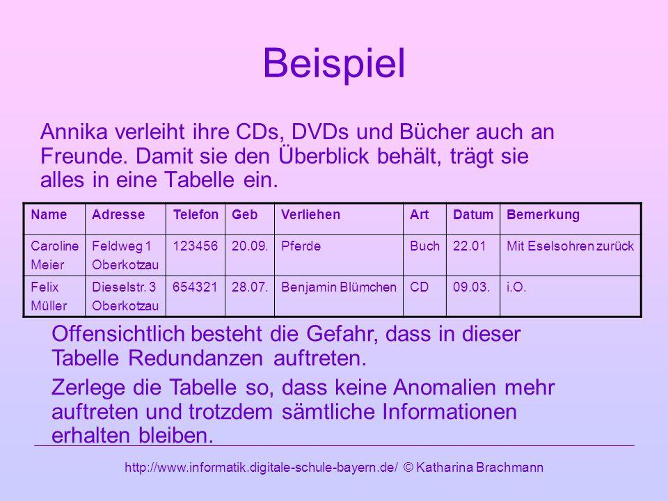 http://www.informatik.digitale-schule-bayern.de/ © Katharina Brachmann