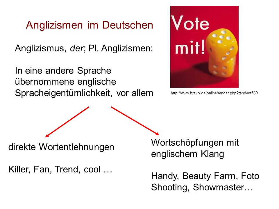 Anglizismen im Deutschen
