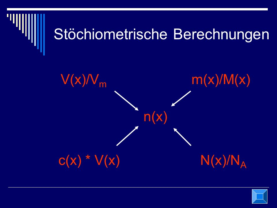 Stöchiometrische Berechnungen