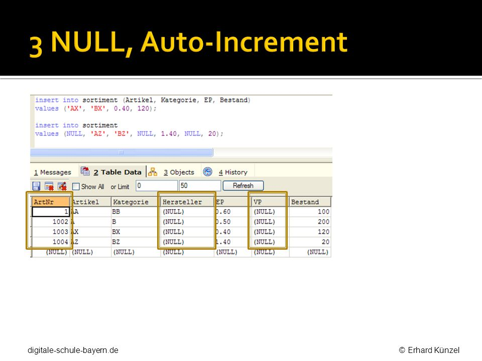 3 NULL, Auto-Increment