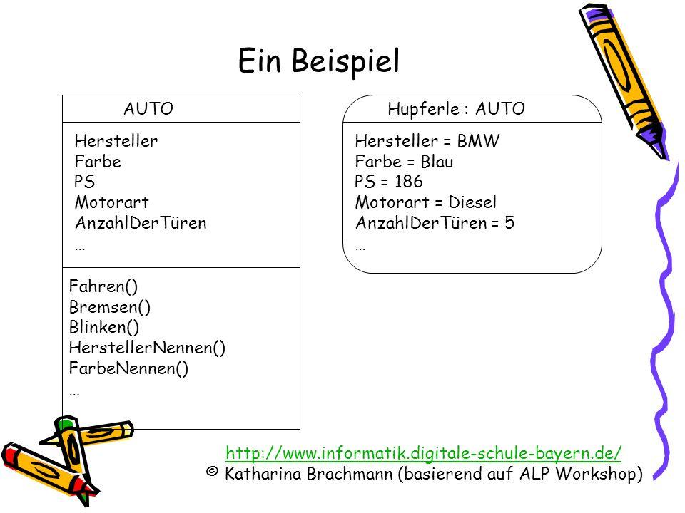 Ein Beispiel AUTO Hupferle : AUTO Hersteller Farbe PS Motorart