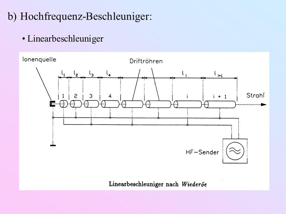 Hochfrequenz-Beschleuniger: