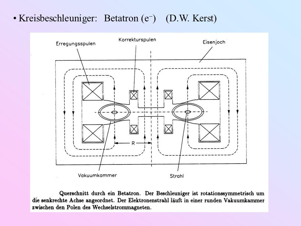 Kreisbeschleuniger: Betatron (e) (D.W. Kerst)