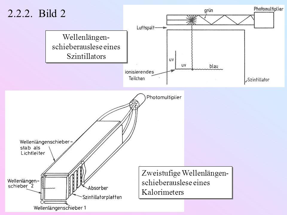 Wellenlängen-schieberauslese eines Szintillators