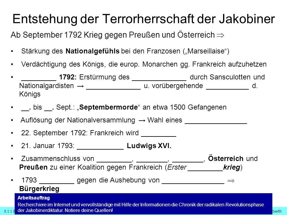 Entstehung der Terrorherrschaft der Jakobiner