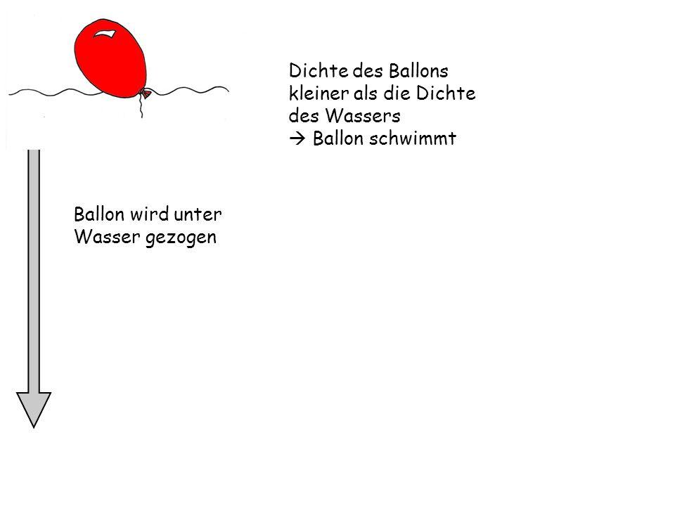 Dichte des Ballons kleiner als die Dichte des Wassers
