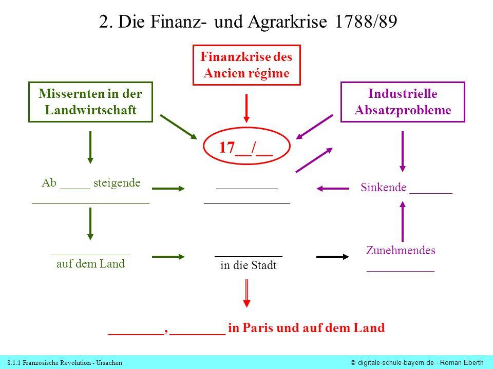 2. Die Finanz- und Agrarkrise 1788/89