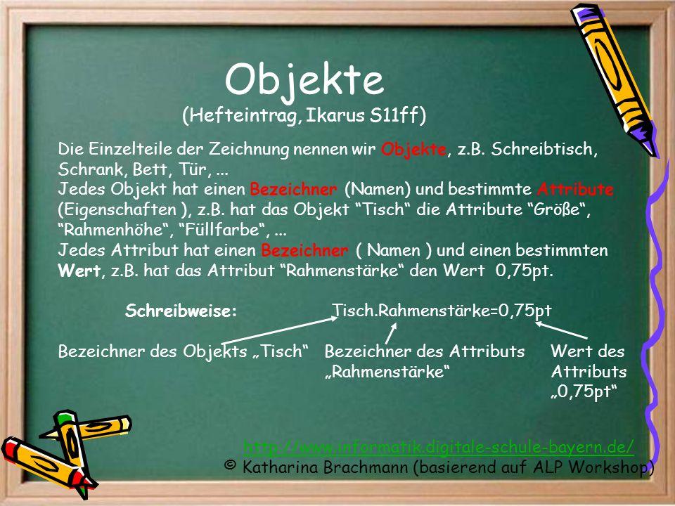 Objekte (Hefteintrag, Ikarus S11ff)