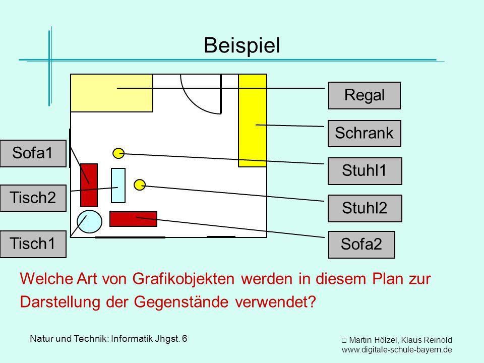 Beispiel Regal Schrank Sofa1 Stuhl1 Tisch2 Stuhl2 Tisch1 Sofa2