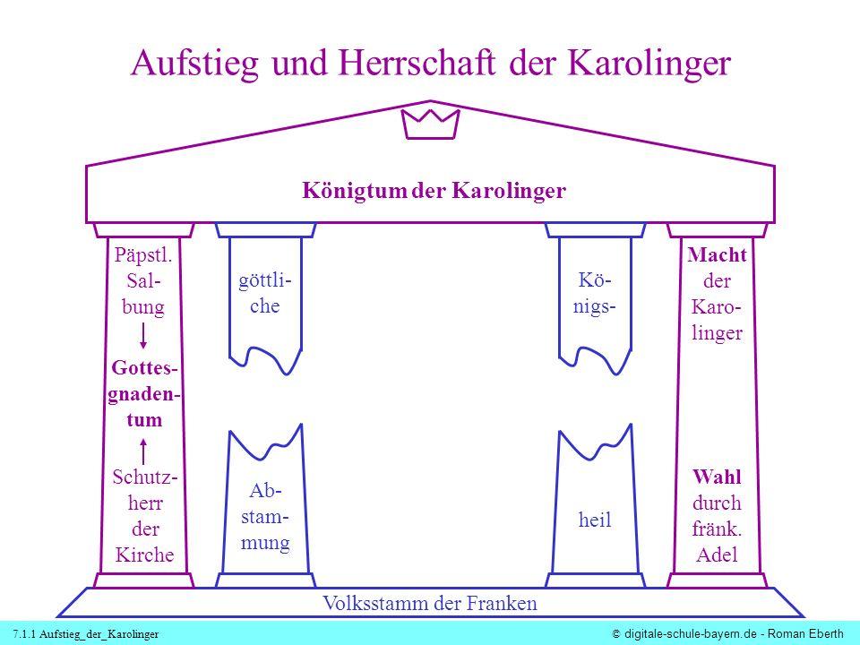 Aufstieg und Herrschaft der Karolinger
