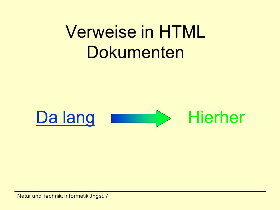 Verweise in HTML Dokumenten
