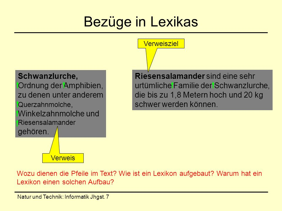 Bezüge in Lexikas Verweisziel.