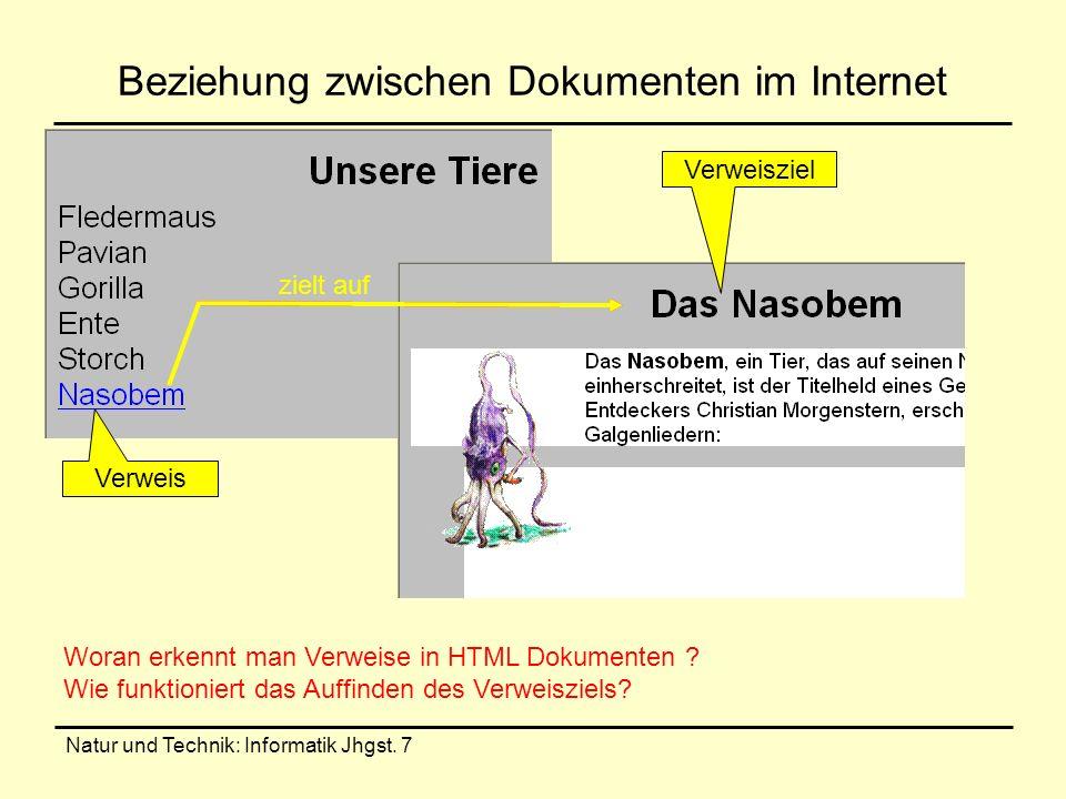Beziehung zwischen Dokumenten im Internet