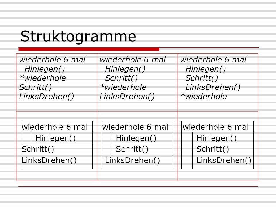 Struktogramme wiederhole 6 mal Hinlegen() *wiederhole Schritt() LinksDrehen() wiederhole 6 mal Hinlegen() Schritt() *wiederhole LinksDrehen()