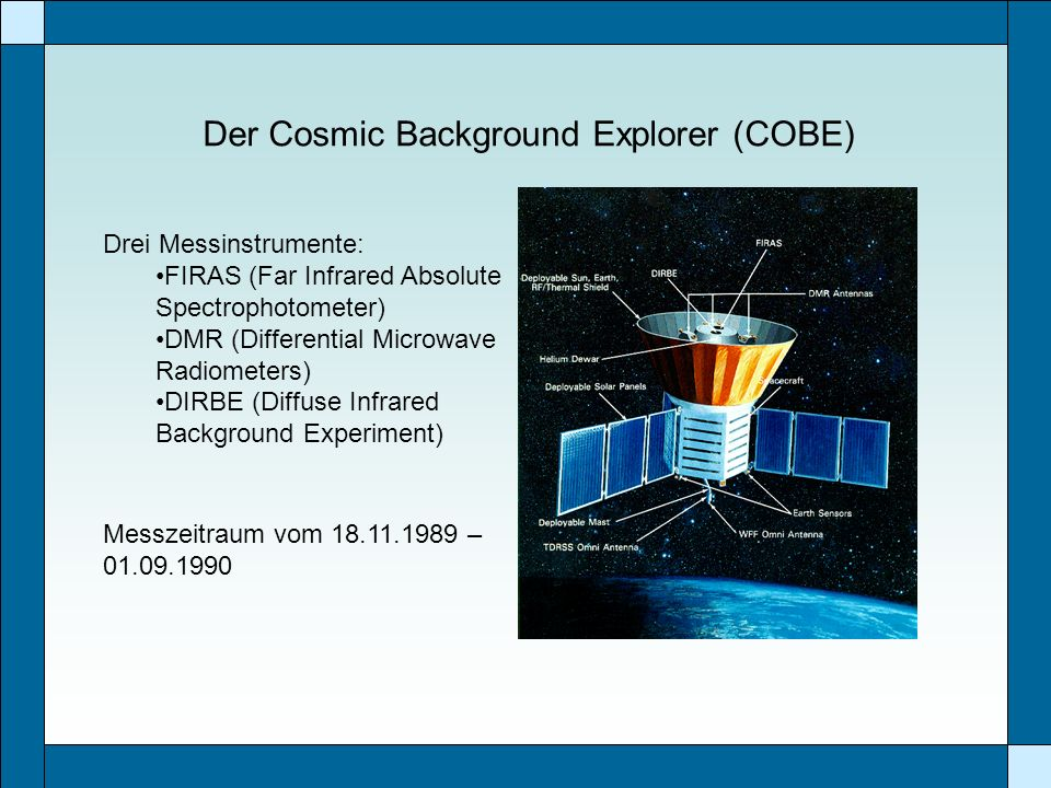 Der Cosmic Background Explorer (COBE)