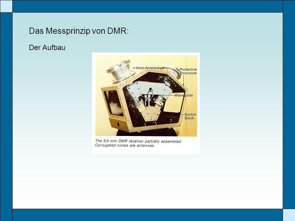 Das Messprinzip von DMR: