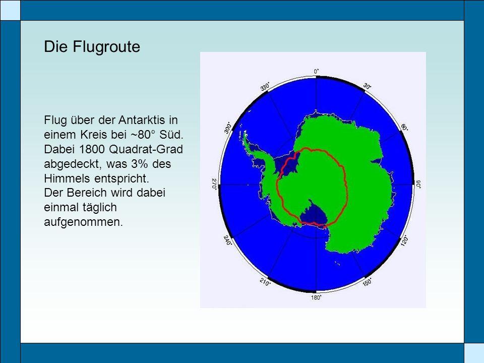 Die Flugroute Flug über der Antarktis in einem Kreis bei ~80° Süd.