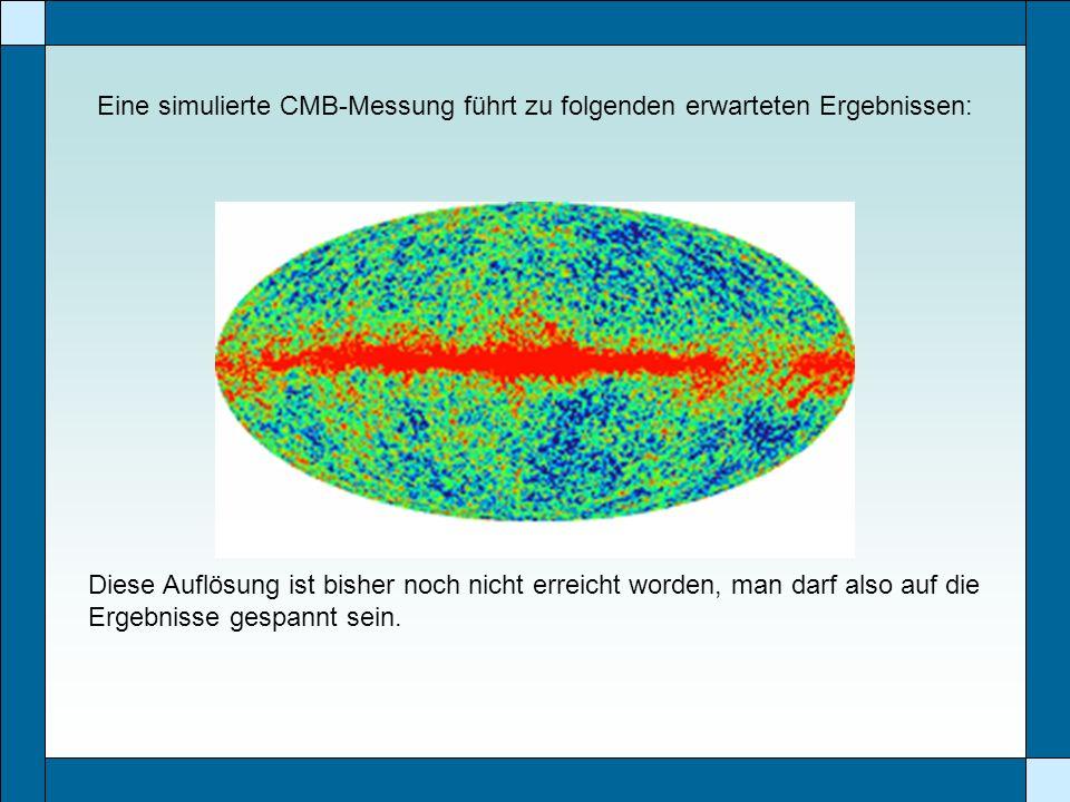 Eine simulierte CMB-Messung führt zu folgenden erwarteten Ergebnissen: