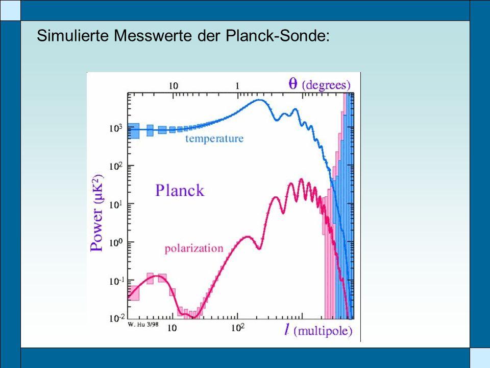 Simulierte Messwerte der Planck-Sonde: