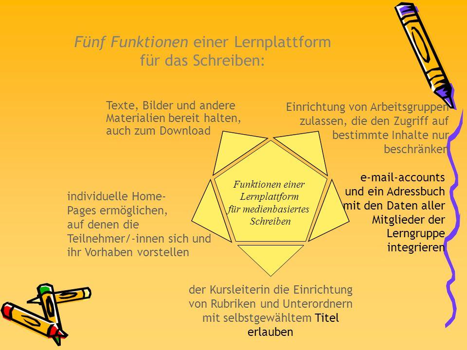 Fünf Funktionen einer Lernplattform für das Schreiben: