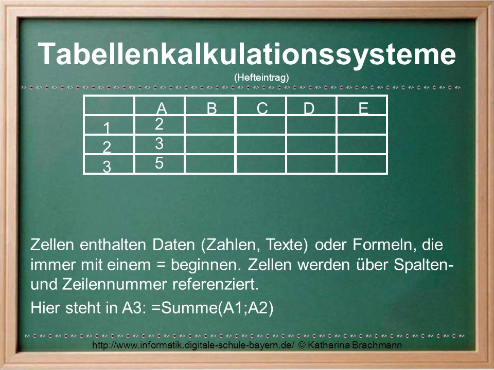 Tabellenkalkulationssysteme (Hefteintrag)