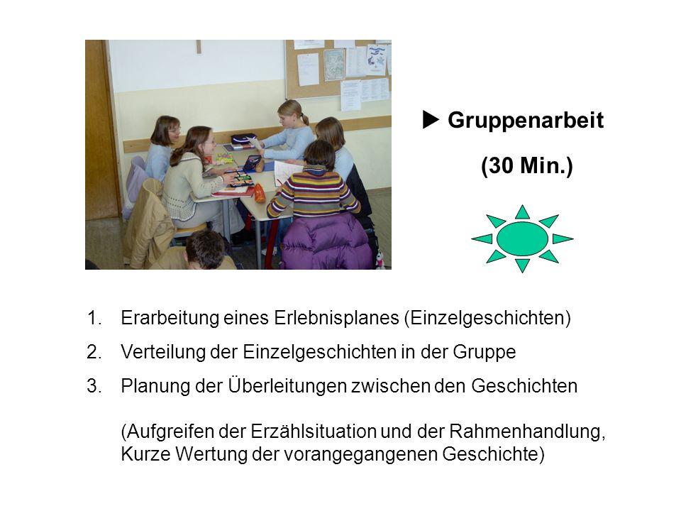  Gruppenarbeit (30 Min.) Erarbeitung eines Erlebnisplanes (Einzelgeschichten) Verteilung der Einzelgeschichten in der Gruppe.