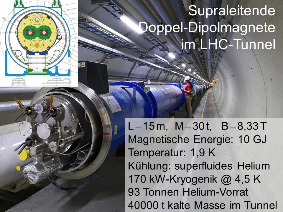 Supraleitende Doppel-Dipolmagnete im LHC-Tunnel