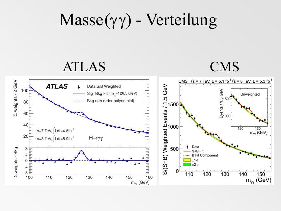 Masse ( ) - Verteilung