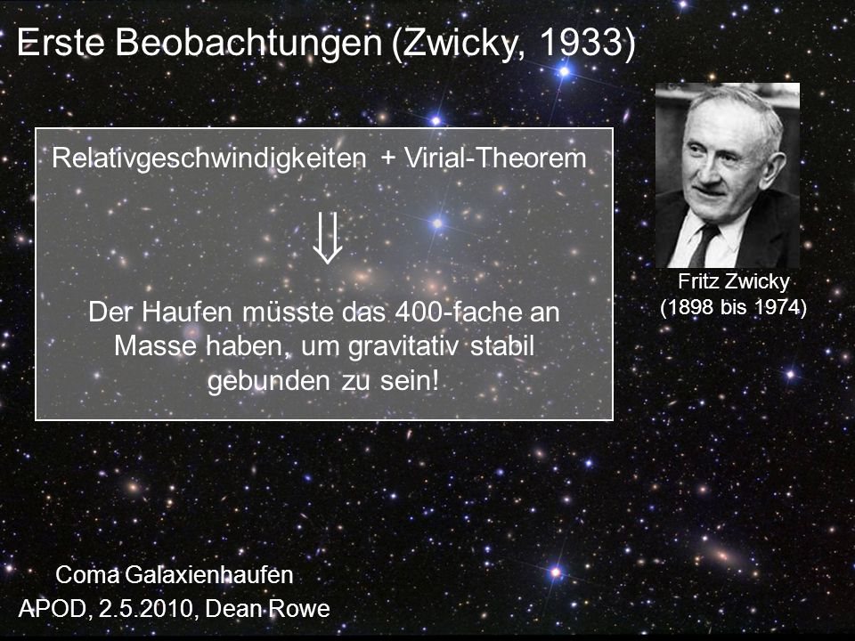 Erste Beobachtungen (Zwicky, 1933)