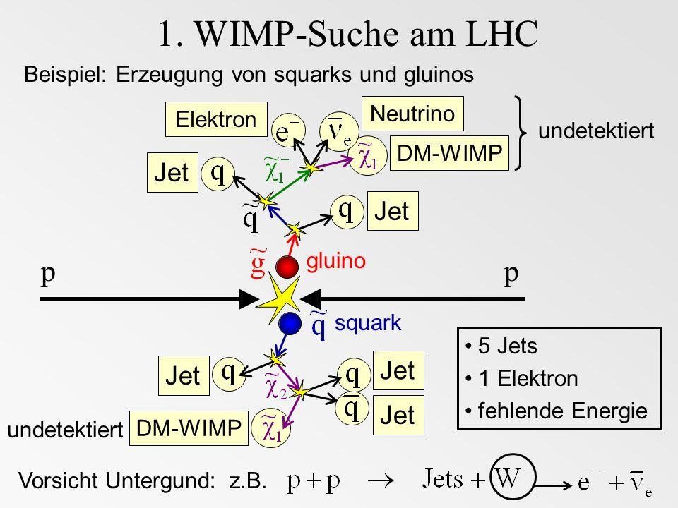 1. WIMP-Suche am LHC p p Jet