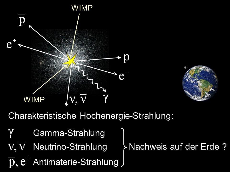 Charakteristische Hochenergie-Strahlung: