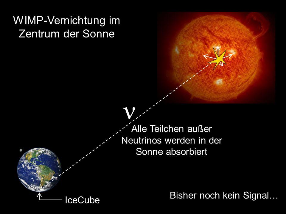 WIMP-Vernichtung im Zentrum der Sonne