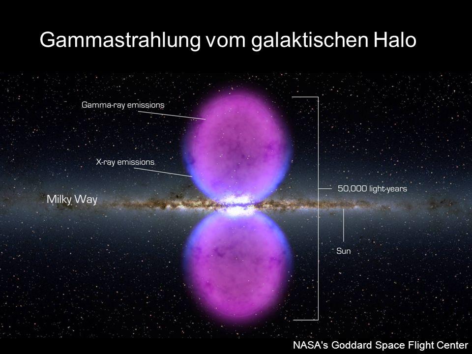 Gammastrahlung vom galaktischen Halo