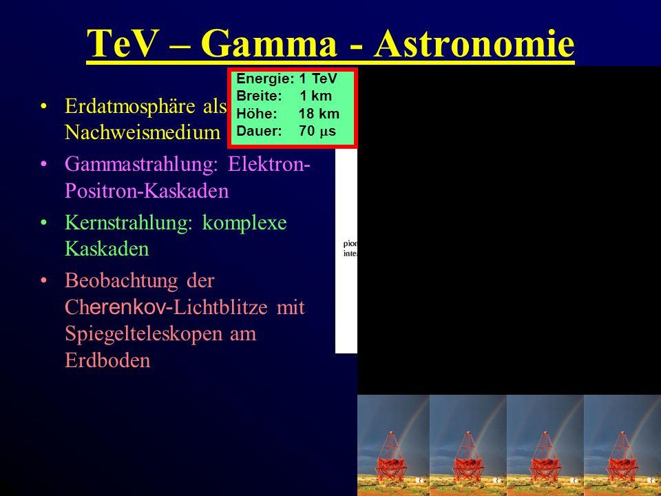 TeV – Gamma - Astronomie