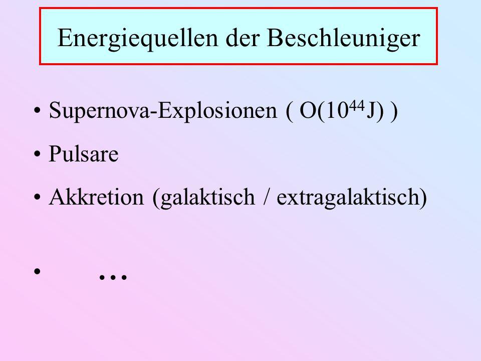 Energiequellen der Beschleuniger
