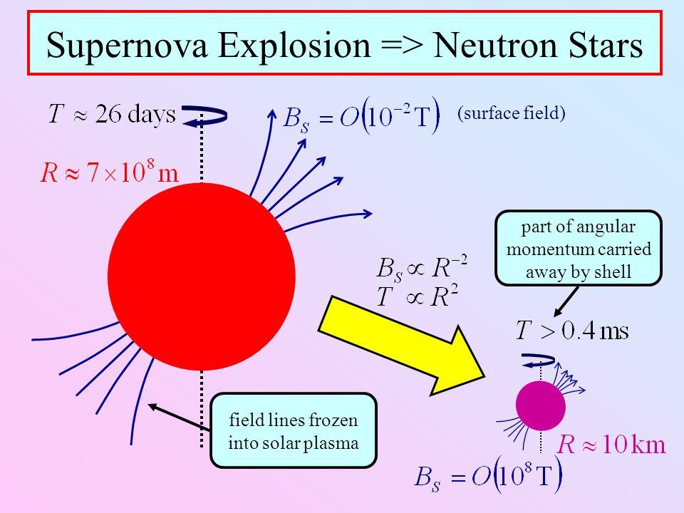 Supernova Explosion => Neutron Stars