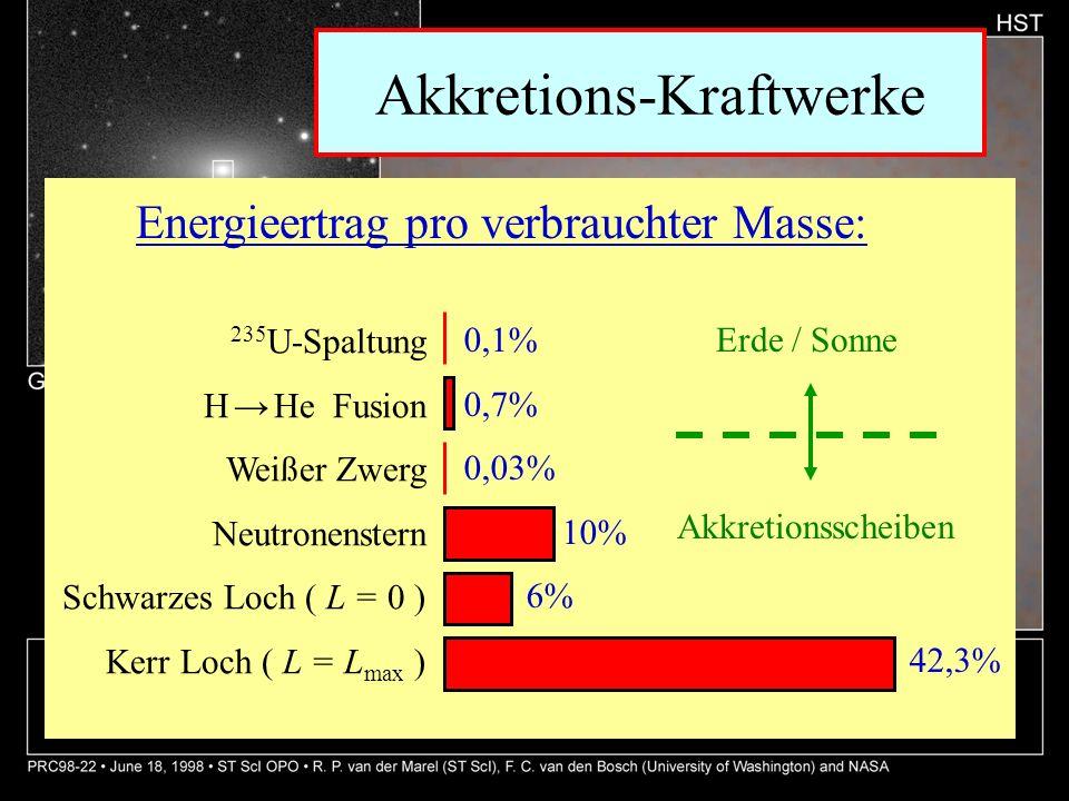 Akkretions-Kraftwerke