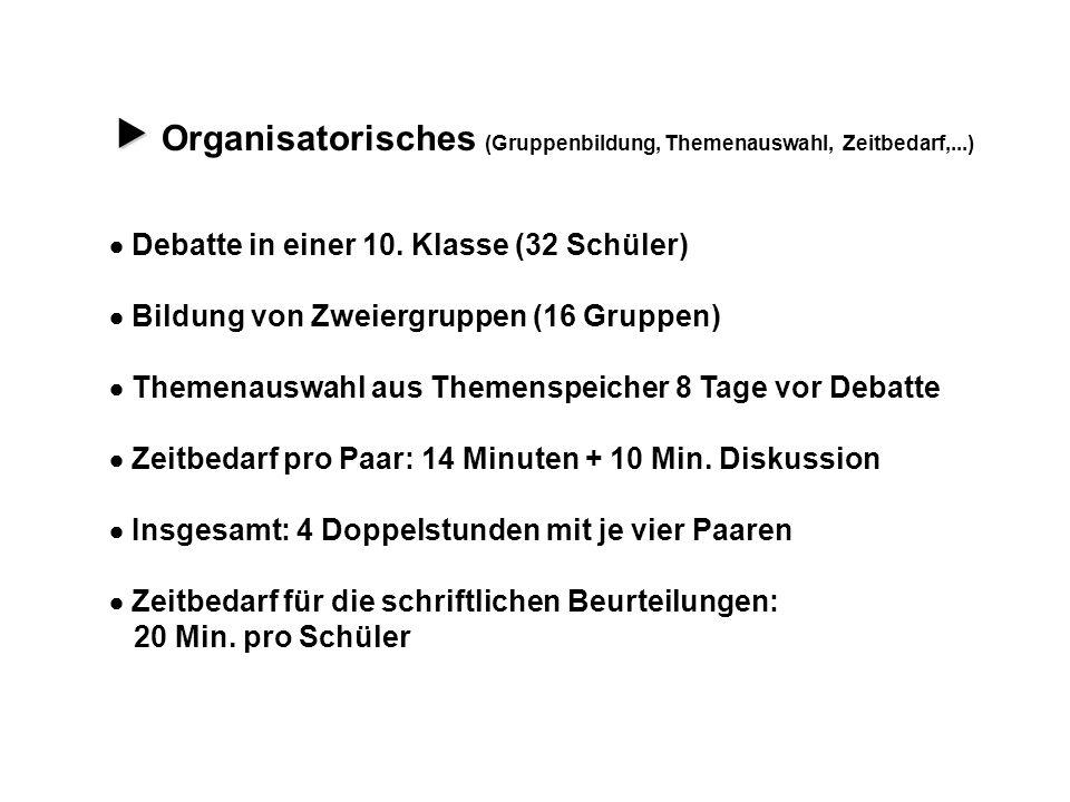  Organisatorisches (Gruppenbildung, Themenauswahl, Zeitbedarf,...)