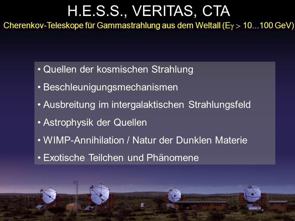 H.E.S.S., VERITAS, CTA Quellen der kosmischen Strahlung