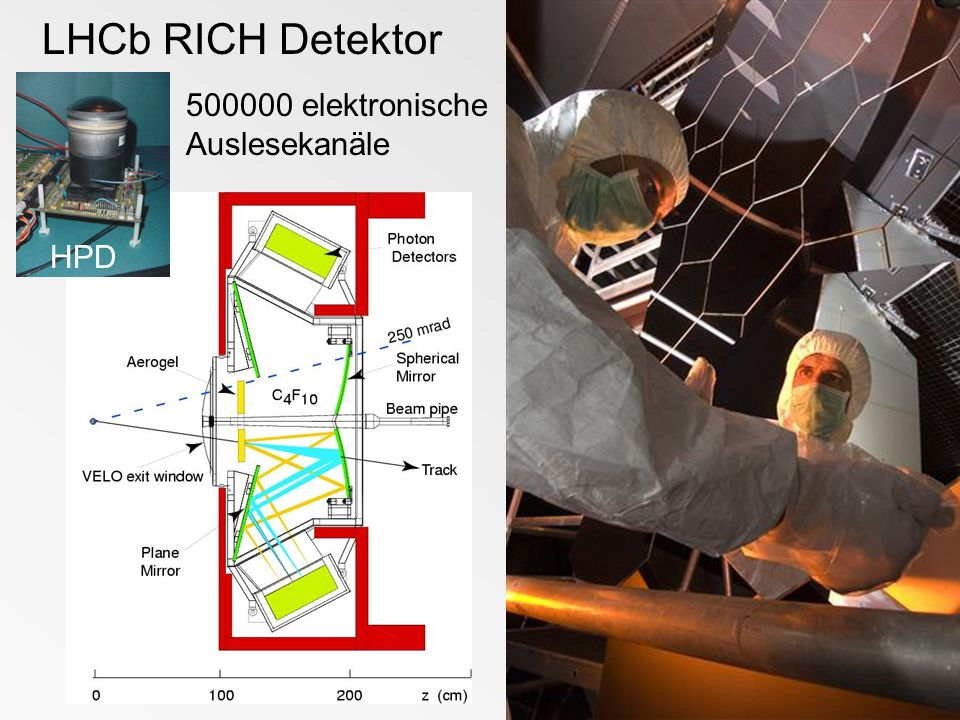 LHCb RICH Detektor 500000 elektronische Auslesekanäle HPD