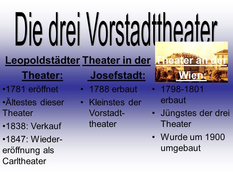 Die drei Vorstadttheater