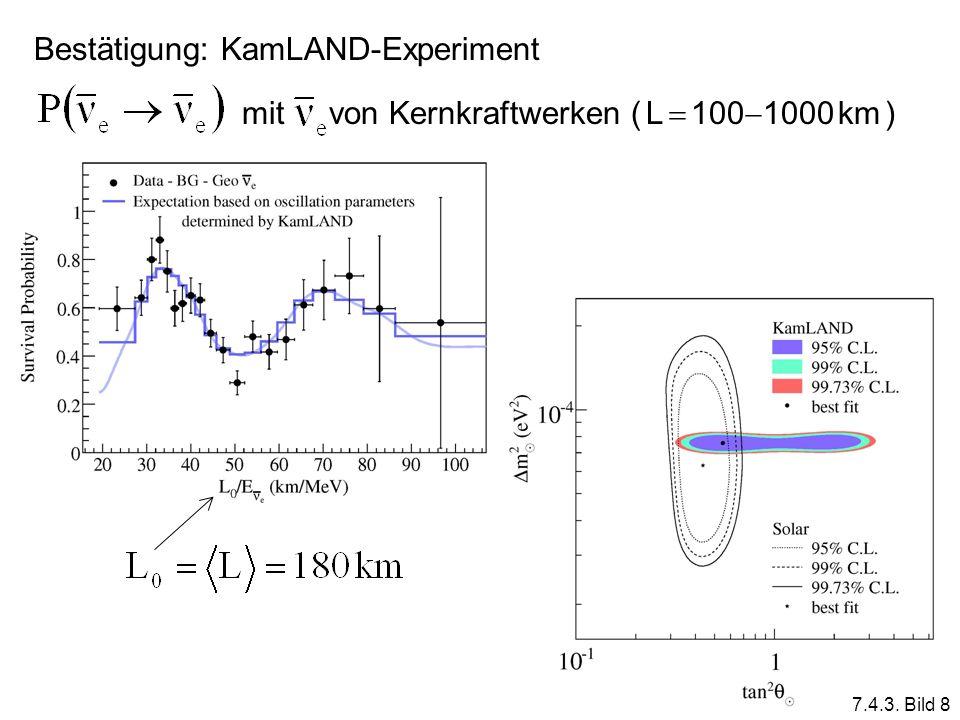 Bestätigung: KamLAND-Experiment