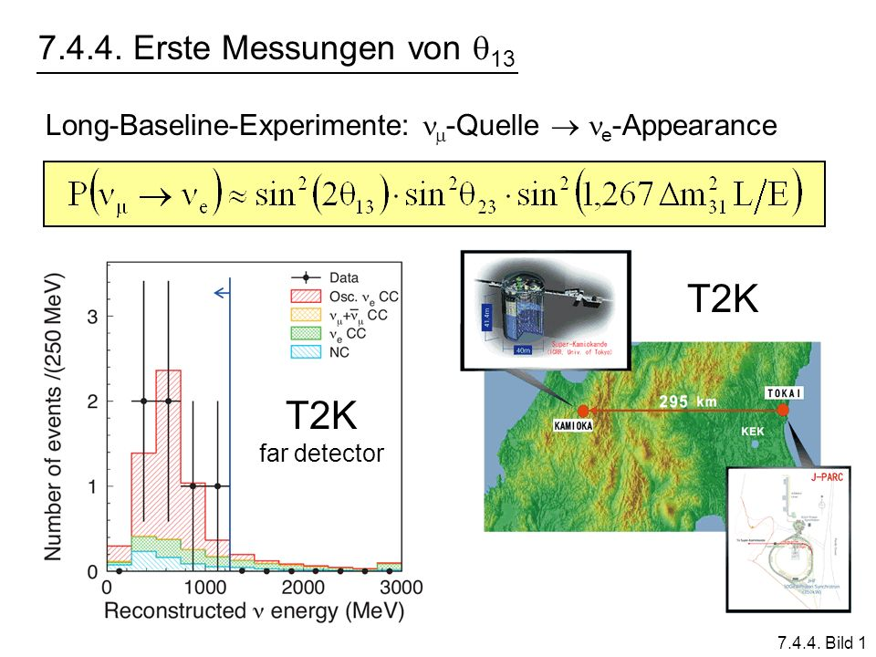 T2K T2K 7.4.4. Erste Messungen von 13