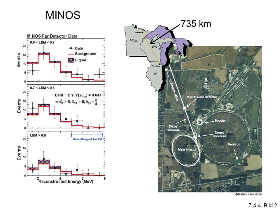 MINOS 735 km 7.4.4. Bild 2