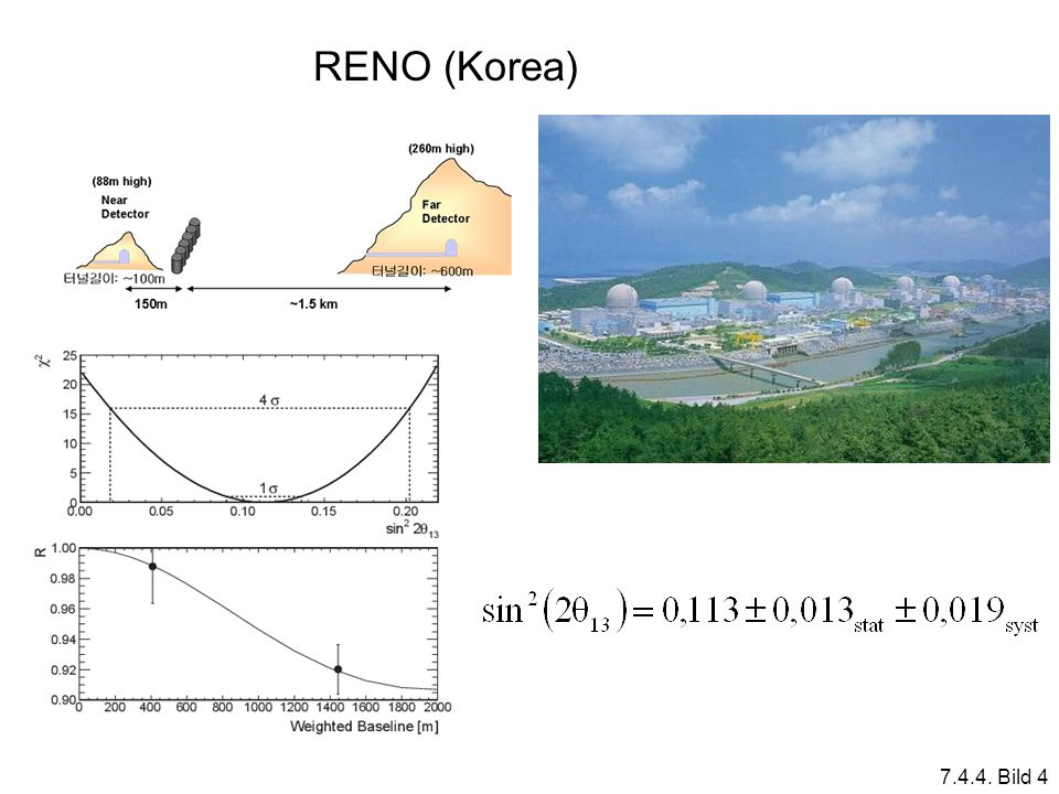 RENO (Korea) 7.4.4. Bild 4