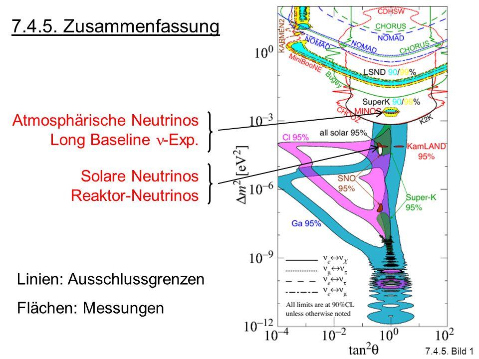 7.4.5. Zusammenfassung Atmosphärische Neutrinos Long Baseline -Exp.
